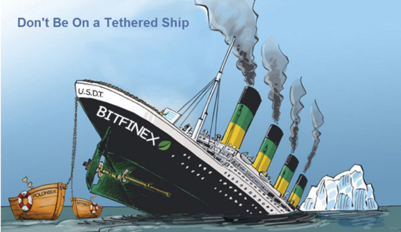 """Investigating The Charge """"Bitcoin Price Is Dependent On $60 Billion Accounting Fraud"""""""